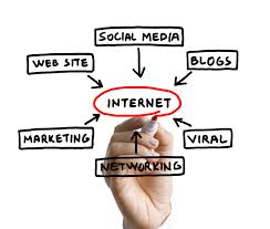 Internet marketing -bambangsuhartono.wordpress.com