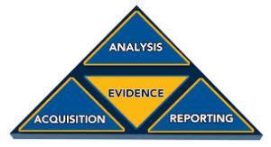 it forensics