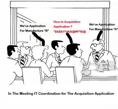 Bagaimana mengelola Organisasi IT agar tumbuh dan berkembang bersama bisnisPerusahaan