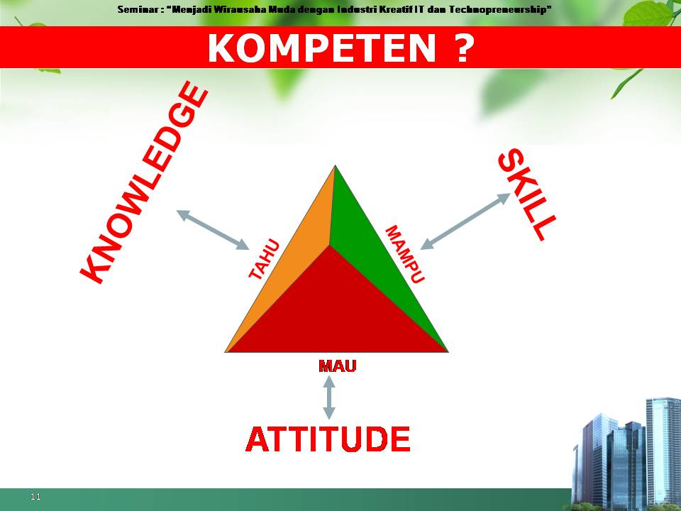 skill - knowledge - attitude