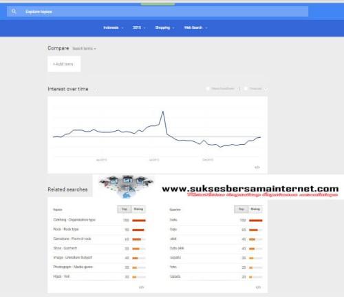 cara mencari keyword yg banyak dicari di google