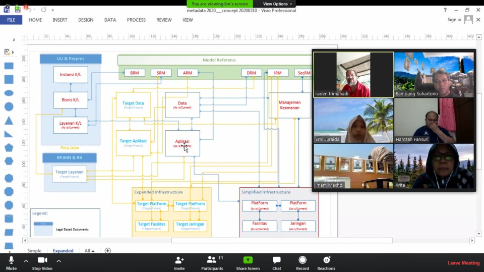 Virtual Meeting dengan aplikasi Zoom